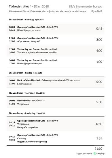Details van urenregistratie-rapportage die gedownload is naar PDF-formaat