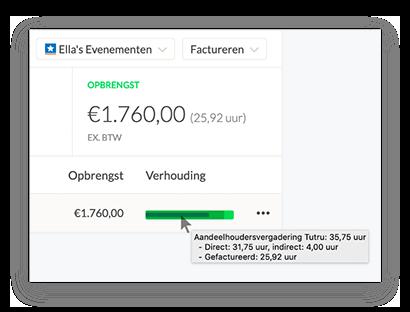 SnelStart weergeven van verhoudingen tussen gefactureerde en niet-gefactureerde uren in Keeping